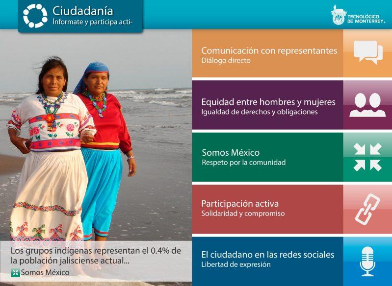app_ciudadania