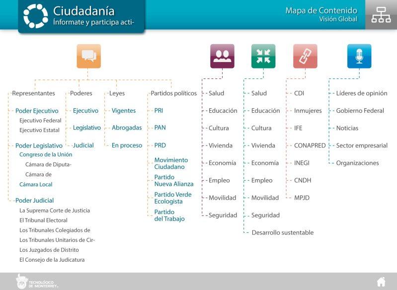 app_ciudadania_06
